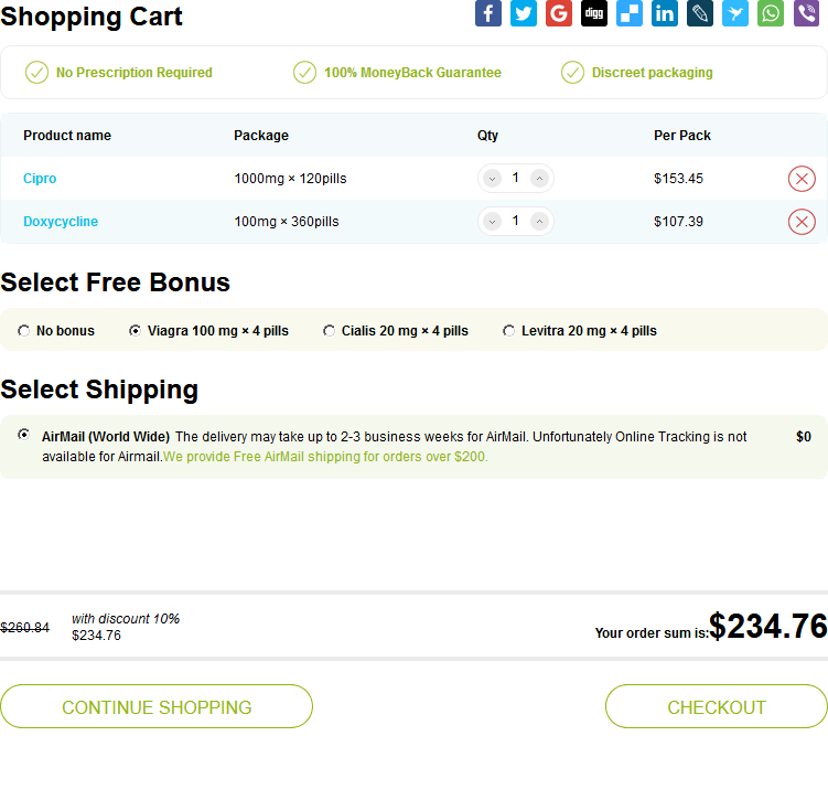 Cheap RX Shopping Cart with Discounts
